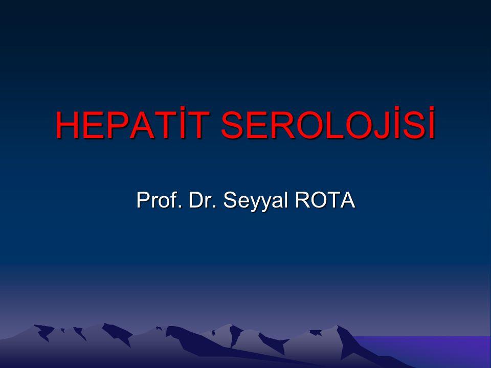 HDV-HBV SÜPERİNFEKSİYONU 1 2 3 4 5 6 12 HDV RNA HBsAg Anti Delta Semptom İkter Bulaşmadan sonra geçen aylar Anti HBc IgG