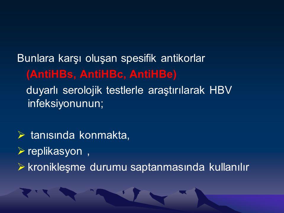 Bunlara karşı oluşan spesifik antikorlar (AntiHBs, AntiHBc, AntiHBe) duyarlı serolojik testlerle araştırılarak HBV infeksiyonunun;  tanısında konmakt