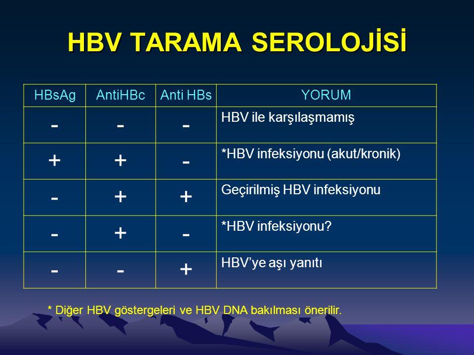 HBV TARAMA SEROLOJİSİ HBsAgAntiHBcAnti HBsYORUM --- HBV ile karşılaşmamış ++- *HBV infeksiyonu (akut/kronik) -++ Geçirilmiş HBV infeksiyonu -+- *HBV i