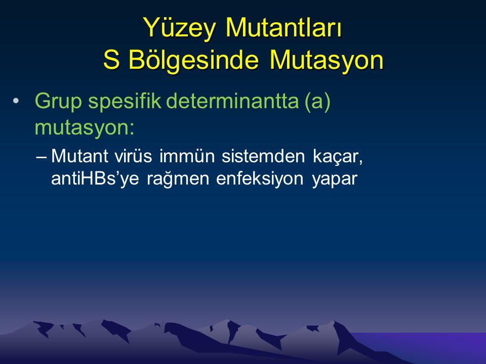 Yüzey Mutantları S Bölgesinde Mutasyon •Grup spesifik determinantta (a) mutasyon: –Mutant virüs immün sistemden kaçar, antiHBs'ye rağmen enfeksiyon ya