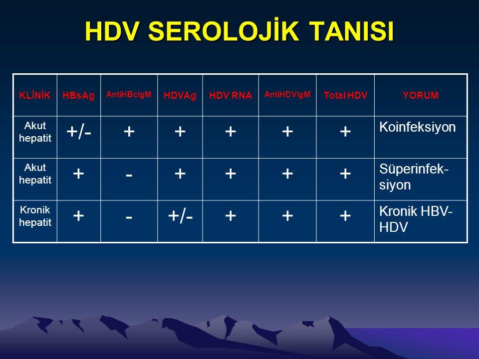 HDV SEROLOJİK TANISI KLİNİKHBsAg AntiHBcIgM HDVAgHDV RNA AntiHDVIgM Total HDVYORUM Akut hepatit +/-+++++ Koinfeksiyon Akut hepatit +-++++ Süperinfek-