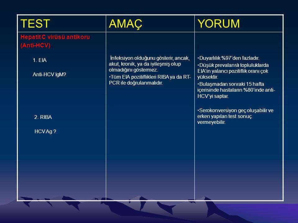 TESTAMAÇYORUM Hepatit C virüsü antikoru (Anti-HCV) 1. EIA Anti-HCV IgM? 2. RIBA HCV Ag ? İnfeksiyon olduğunu gösterir, ancak, akut, kronik, ya da iyil