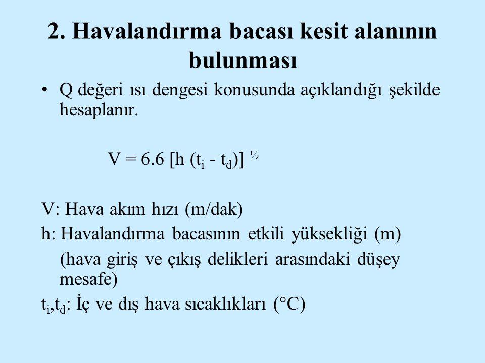 2. Havalandırma bacası kesit alanının bulunması •Q değeri ısı dengesi konusunda açıklandığı şekilde hesaplanır. V = 6.6 [h (t i - t d )] ½ V: Hava akı