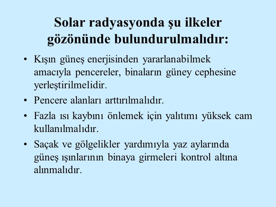 Solar radyasyonda şu ilkeler gözönünde bulundurulmalıdır: •Kışın güneş enerjisinden yararlanabilmek amacıyla pencereler, binaların güney cephesine yerleştirilmelidir.
