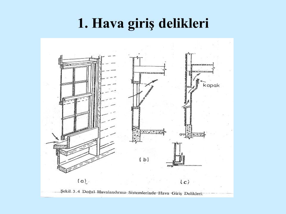 •Boyutları 5x 75 cm, 15x 25 cm, 50 x75 cm olabilir.
