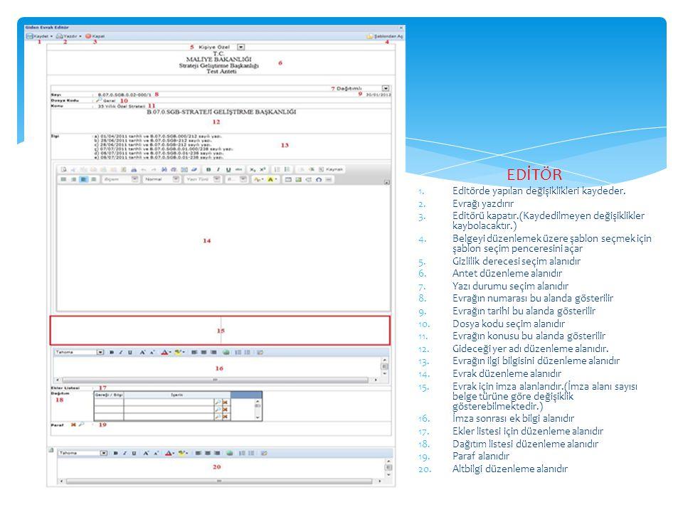 EDİTÖR 1.Editörde yapılan değişiklikleri kaydeder. 2.Evrağı yazdırır 3.Editörü kapatır.(Kaydedilmeyen değişiklikler kaybolacaktır.) 4.Belgeyi düzenlem