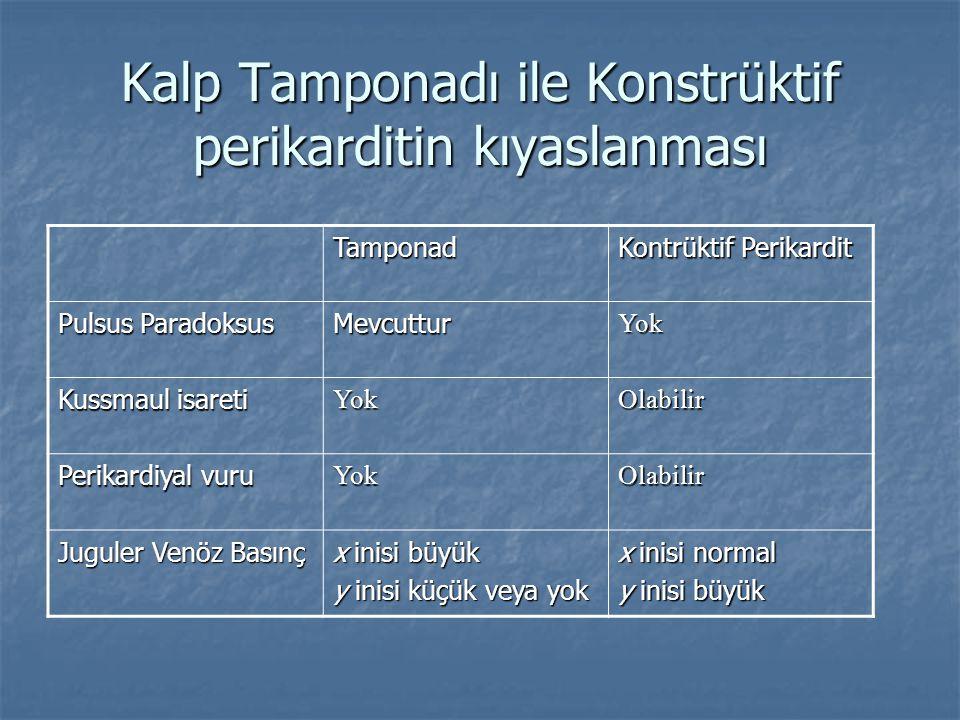 Kalp Tamponadı ile Konstrüktif perikarditin kıyaslanması Tamponad Kontrüktif Perikardit Pulsus Paradoksus MevcutturYok Kussmaul isareti YokOlabilir Pe