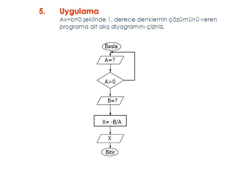 5.Uygulama 5. Uygulama Ax+b=0 şeklinde 1.