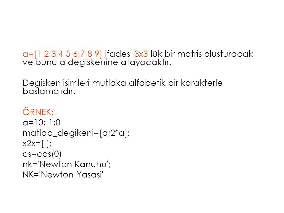 a=[1 2 3;4 5 6;7 8 9] ifadesi 3x3 lük bir matris olusturacak ve bunu a degiskenine atayacaktır.