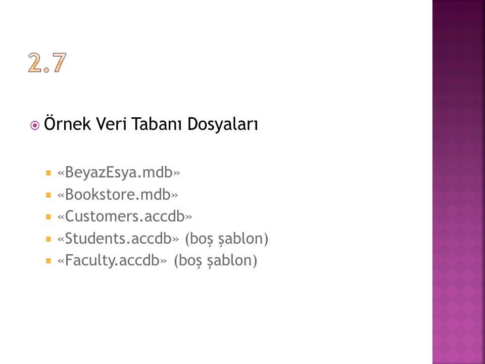  Örnek Veri Tabanı Dosyaları  «BeyazEsya.mdb»  «Bookstore.mdb»  «Customers.accdb»  «Students.accdb» (boş şablon)  «Faculty.accdb» (boş şablon)