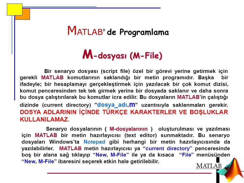 M ATLAB ' de Programlama M -dosyası (M-File).m Bir senaryo dosyası (script file) özel bir görevi yerine getirmek için gerekli MATLAB komutlarının saklandığı bir metin programıdır.