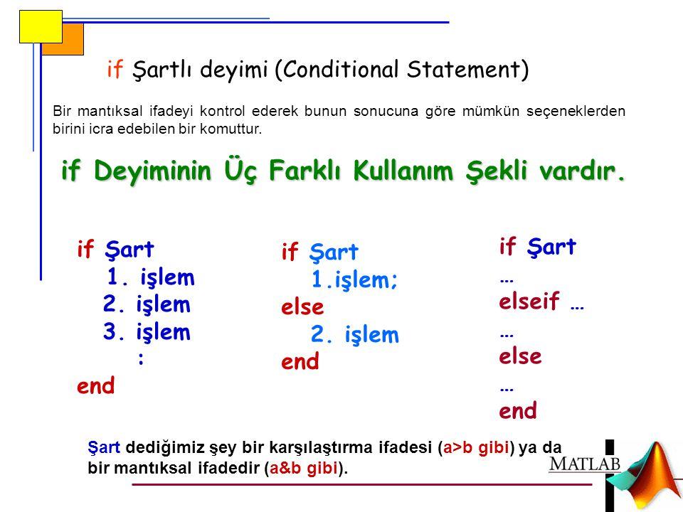 if Deyiminin Üç Farklı Kullanım Şekli vardır.if Şart 1.