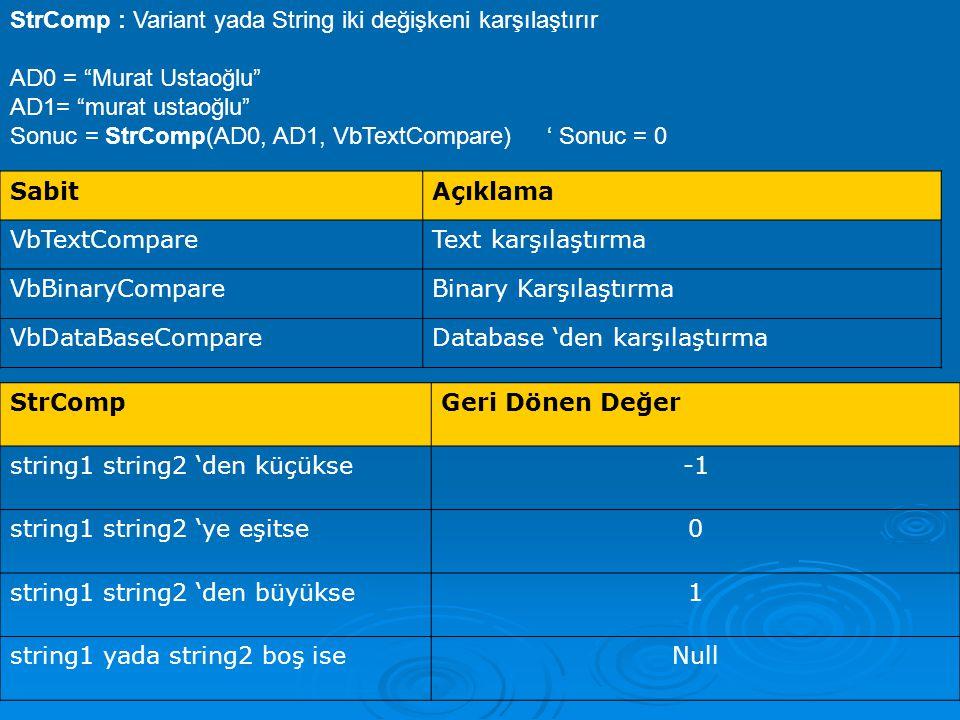 StrConv : String değişkenlerde dönüşüm yapar Ad = Murat Sonuc = StrConv(ad, 1) ' Sonuc = MURAT SabitDeğerAçıklama VbUpperCase1Büyük harfe dönüşür VbLowerCase2Küçük harfe dönüşür VbProperCase3Bütün kelimelerin ilk harfi büyük harfe dönüşür VbUniCode64Varsayılan kod sayfasından UniCode dönüşür VbFromCode128UniCode 'den varsayılan kod sayfasına dönüşür