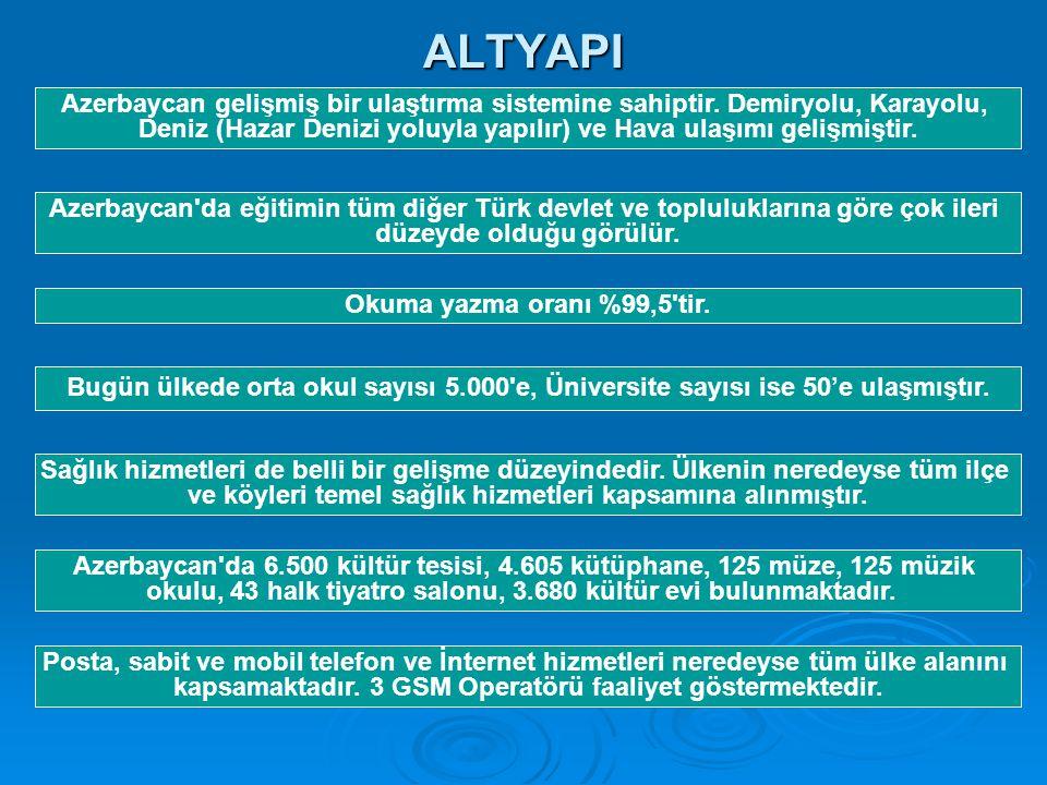 GENEL EKONOMİK YAPI Azerbaycan verimli tarım arazileri, doğalgaz, petrol ve demir cevheri bakımından zengin kaynaklara sahip bulunmaktadır. Toplam doğ