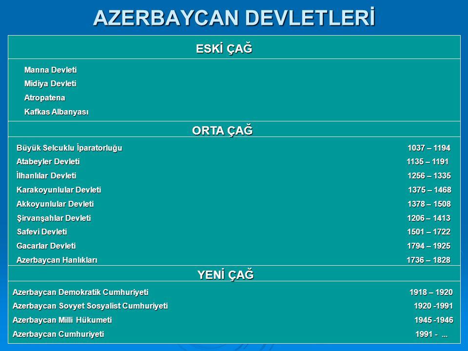 TÜRKİYE İRAN RUSYA GÜRCİSTAN KAZAKİSTAN TÜRKMENİSTAN ERMENİSTAN Bakü ÖZBEKİSTANKARADENİZ HAZARDENİZİ Resmi adı: Azerbaycan Cumhuriyeti Resmi dil: Azer