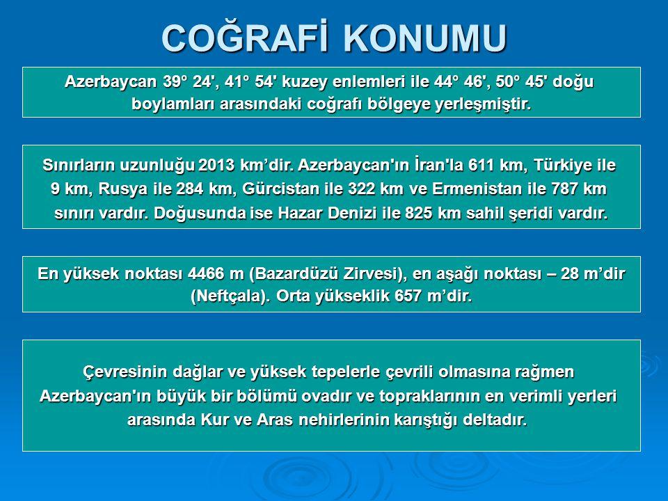 DEVLET SEMBOLLERİ BayrakArma İSTİKLAL MARŞI Azerbaycan! Azerbaycan! Ey kahraman evlatın şanlı Vatanı! Senden ötrü can vermeye cümlə hazırız! Senden öt