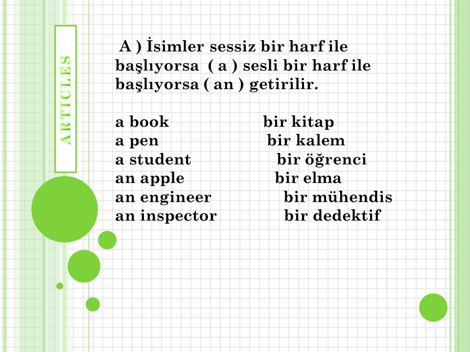 A ) İsimler sessiz bir harf ile başlıyorsa ( a ) sesli bir harf ile başlıyorsa ( an ) getirilir. a book bir kitap a pen bir kalem a student bir öğrenc