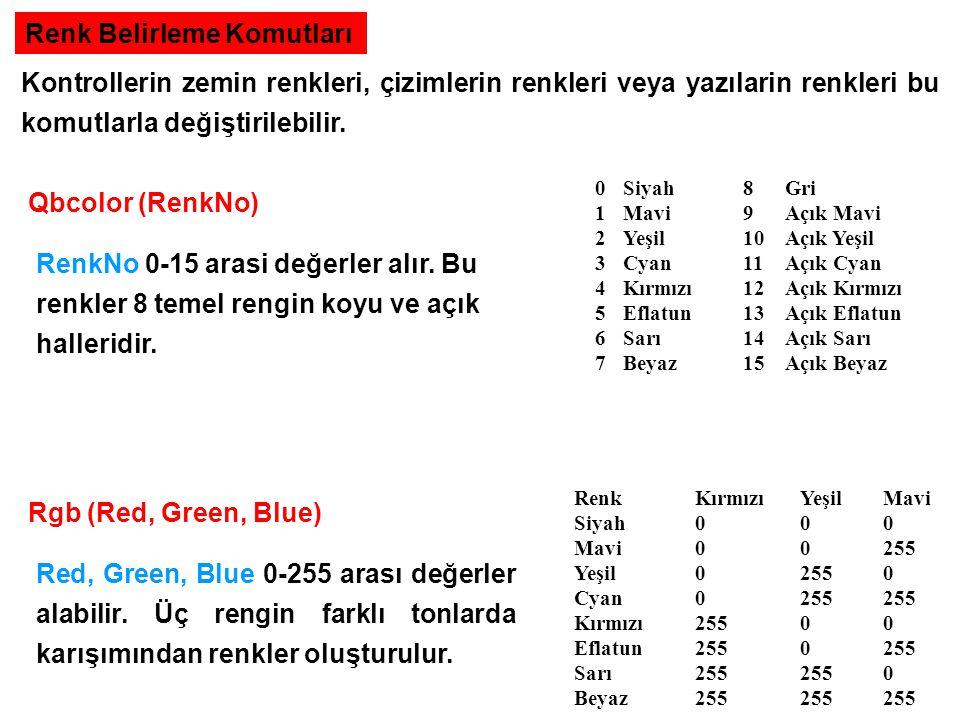 Qbcolor (RenkNo) 0Siyah8Gri 1Mavi9Açık Mavi 2Yeşil10Açık Yeşil 3Cyan11Açık Cyan 4Kırmızı12Açık Kırmızı 5Eflatun13Açık Eflatun 6Sarı14Açık Sarı 7Beyaz1