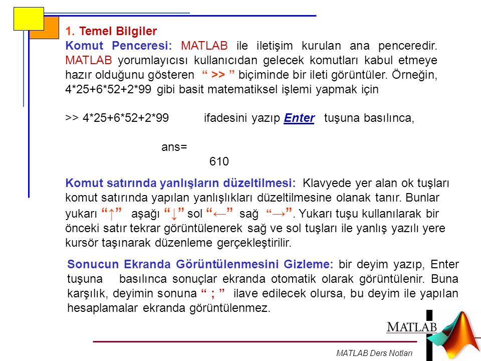 MATLAB Ders Notları 1.Temel Bilgiler Komut Penceresi: MATLAB ile iletişim kurulan ana penceredir.