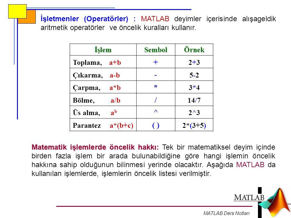 MATLAB Ders Notları İşletmenler (Operatörler) : MATLAB deyimler içerisinde alışageldik aritmetik operatörler ve öncelik kuralları kullanır.