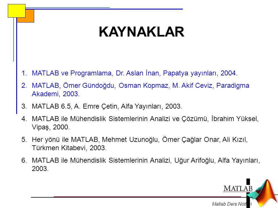 MATLAB Ders Notları K onular: M ATLAB ortamının tanıtımı M ATLAB ortamının tanıtımı Matlab sistemi (ara yüzey tanıtımı) a)Geliştirme ortamı b)Komut penceresi c)Başlatma penceresi (launch pad) d)Workspace e)History f)Current directory