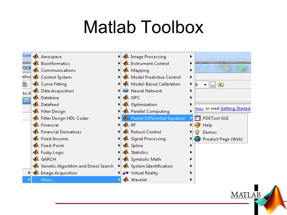 MATLAB dan Görünüm •Gerekli pencereleri varsayılan düzende görüntülemek için: Desktop menüsünden Desktop Layout > Default seçilmelidir.