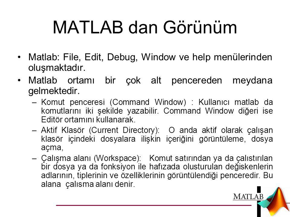 MATLAB dan Görünüm –Geçmiş Komut listesi ( Command History) : Bu pencere yardımı ile daha önce kullanılmış olan komutlara ulaşılabilir.