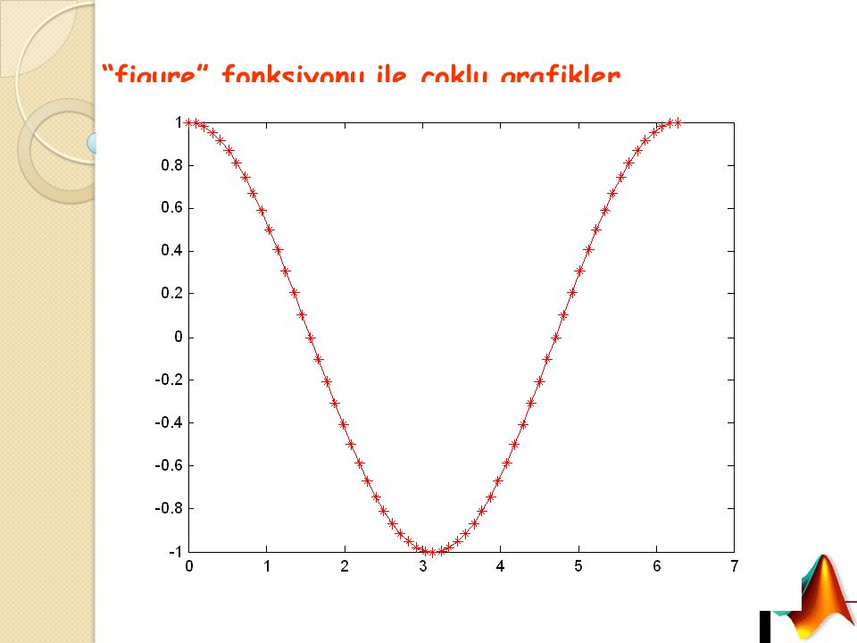 """""""figure"""" fonksiyonu ile çoklu grafikler Birden fazla grafik penceresini açmak için figure(n) komutu kullanılır. Burada n grafik penceresini belirtmekt"""
