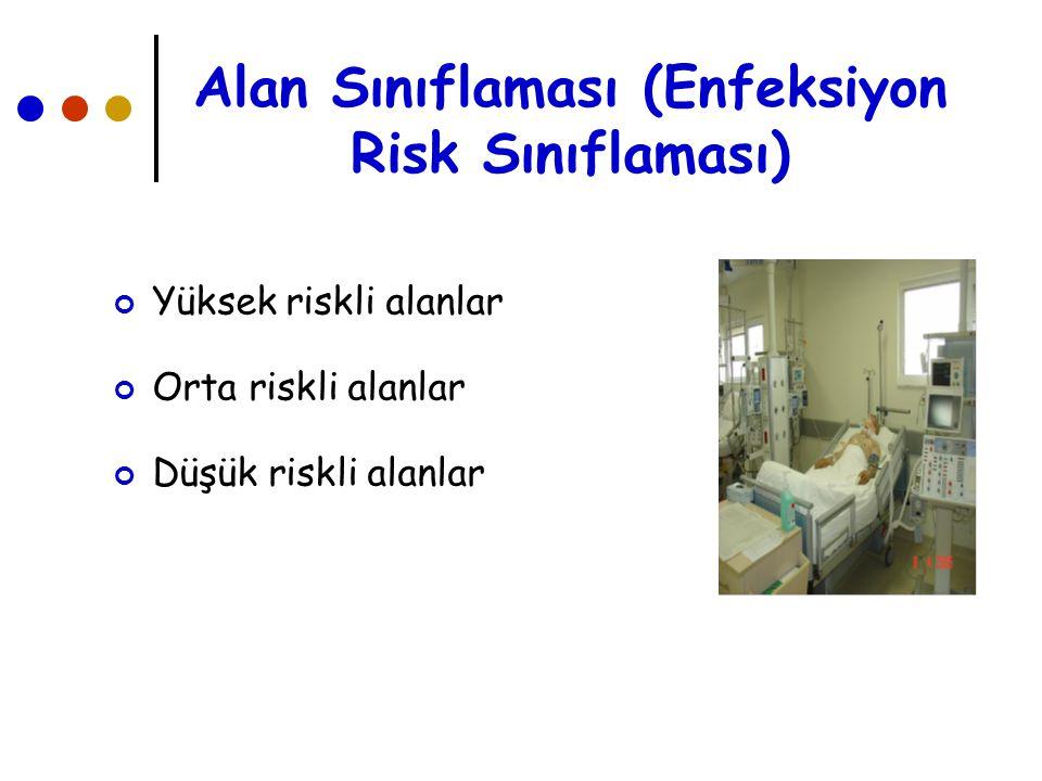 Yüksek Riskli Alanlar  Yenidoğan ünitesi  Ameliyathane ve Yoğun bakım üniteleri,  Acil ve Hemodiyaliz ünitesi  Kemik iliği ve organ nakli üniteleri,  İzolasyon ve nötropenik hasta odaları,  Otopsi salonu, doğumhane,laboratuar,sterilizasyon ünitesi Temizlik + dezenfeksiyon