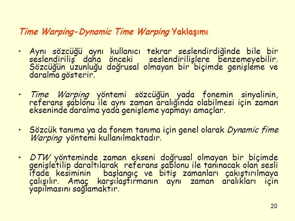 20 Time Warping-Dynamic Time Warping Yaklaşımı •Aynı sözcüğü aynı kullanıcı tekrar seslendirdiğinde bile bir seslendiriliş daha önceki seslendirilişle