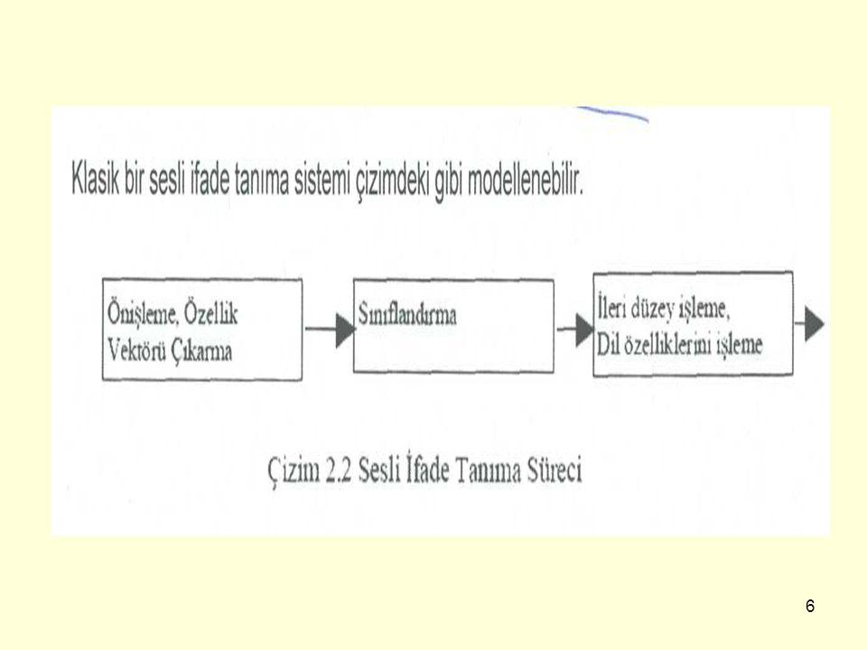 17 2.Özellik Vektörlerinin Sınıflandırması Sırasında Kullanılan Teknikler •Önişleme ve özellik vektörü çıkarma yöntemleri sonucu ortaya çıkan ve sesli ifadeyi tanımlayıcı özelliği olan özellik vektörleri sınıflandırma kesiminde sesli ifade için şablon oluşturmak için kullanılır.