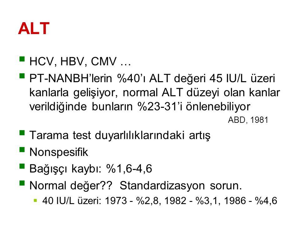 ALT  HCV, HBV, CMV …  PT-NANBH'lerin %40'ı ALT değeri 45 IU/L üzeri kanlarla gelişiyor, normal ALT düzeyi olan kanlar verildiğinde bunların %23-31'i önlenebiliyor ABD, 1981  Tarama test duyarlılıklarındaki artış  Nonspesifik  Bağışçı kaybı: %1,6-4,6  Normal değer?.