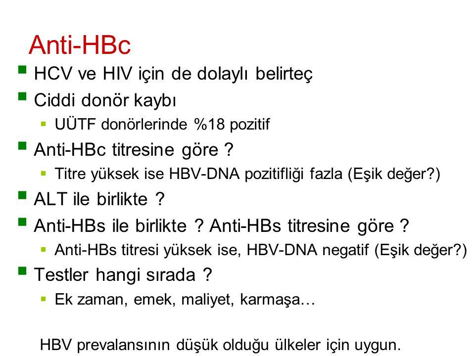 Anti-HBc  HCV ve HIV için de dolaylı belirteç  Ciddi donör kaybı  UÜTF donörlerinde %18 pozitif  Anti-HBc titresine göre .