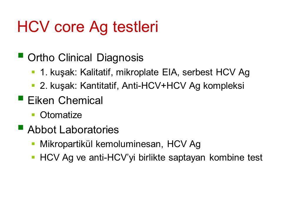 HCV core Ag testleri  Ortho Clinical Diagnosis  1.