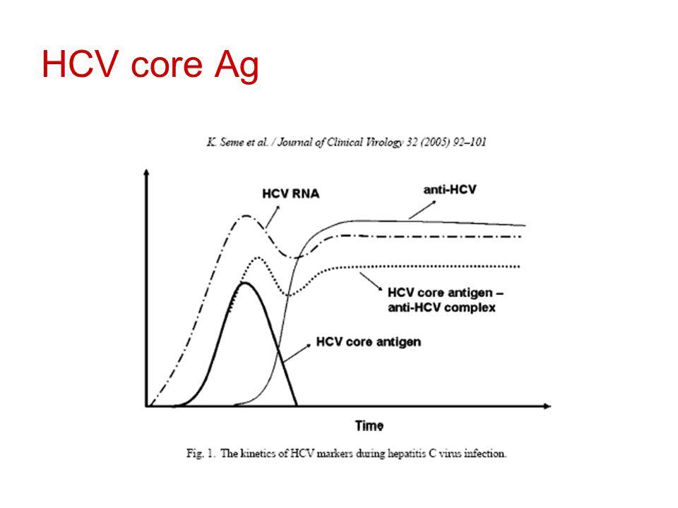 HCV core Ag
