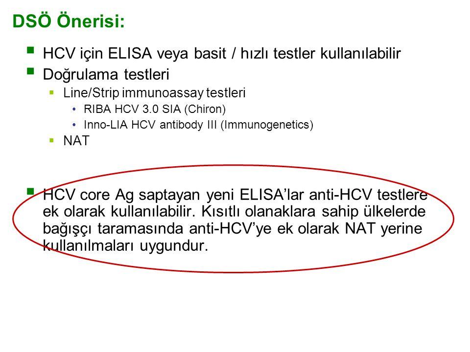  HCV için ELISA veya basit / hızlı testler kullanılabilir  Doğrulama testleri  Line/Strip immunoassay testleri •RIBA HCV 3.0 SIA (Chiron) •Inno-LIA HCV antibody III (Immunogenetics)  NAT  HCV core Ag saptayan yeni ELISA'lar anti-HCV testlere ek olarak kullanılabilir.
