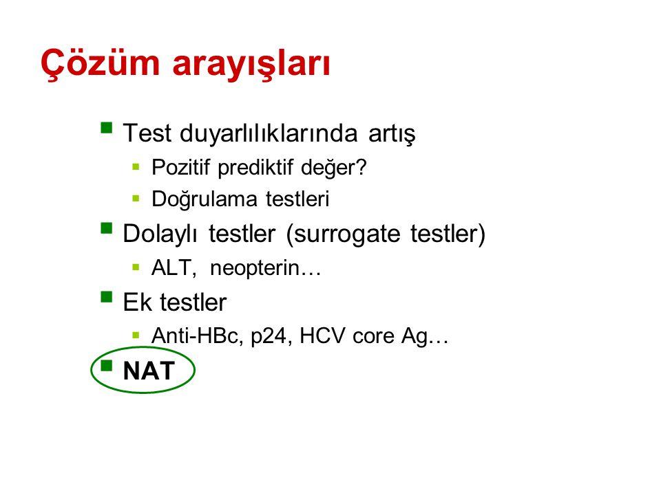 Çözüm arayışları  Test duyarlılıklarında artış  Pozitif prediktif değer.