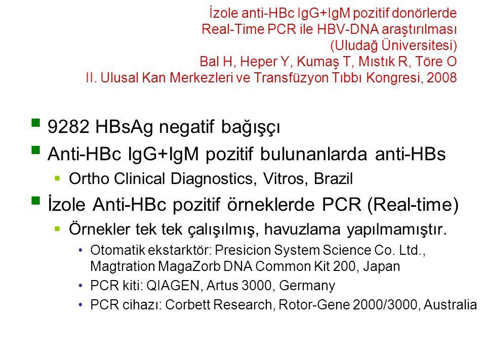 İzole anti-HBc IgG+IgM pozitif donörlerde Real-Time PCR ile HBV-DNA araştırılması (Uludağ Üniversitesi) Bal H, Heper Y, Kumaş T, Mıstık R, Töre O II.