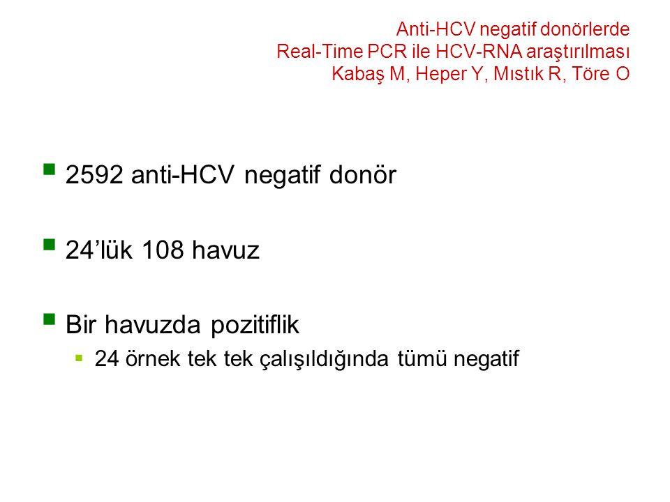 Anti-HCV negatif donörlerde Real-Time PCR ile HCV-RNA araştırılması Kabaş M, Heper Y, Mıstık R, Töre O  2592 anti-HCV negatif donör  24'lük 108 havuz  Bir havuzda pozitiflik  24 örnek tek tek çalışıldığında tümü negatif