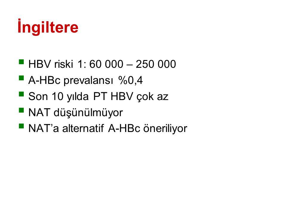 İngiltere  HBV riski 1: 60 000 – 250 000  A-HBc prevalansı %0,4  Son 10 yılda PT HBV çok az  NAT düşünülmüyor  NAT'a alternatif A-HBc öneriliyor