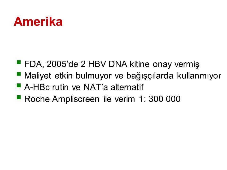 Amerika  FDA, 2005'de 2 HBV DNA kitine onay vermiş  Maliyet etkin bulmuyor ve bağışçılarda kullanmıyor  A-HBc rutin ve NAT'a alternatif  Roche Ampliscreen ile verim 1: 300 000