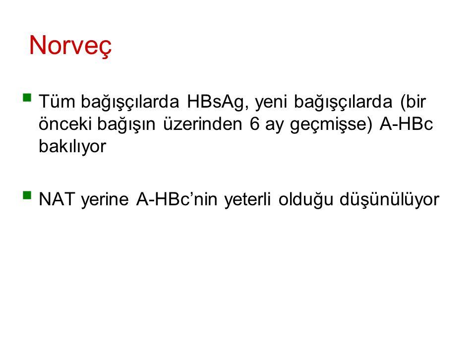 Norveç  Tüm bağışçılarda HBsAg, yeni bağışçılarda (bir önceki bağışın üzerinden 6 ay geçmişse) A-HBc bakılıyor  NAT yerine A-HBc'nin yeterli olduğu düşünülüyor