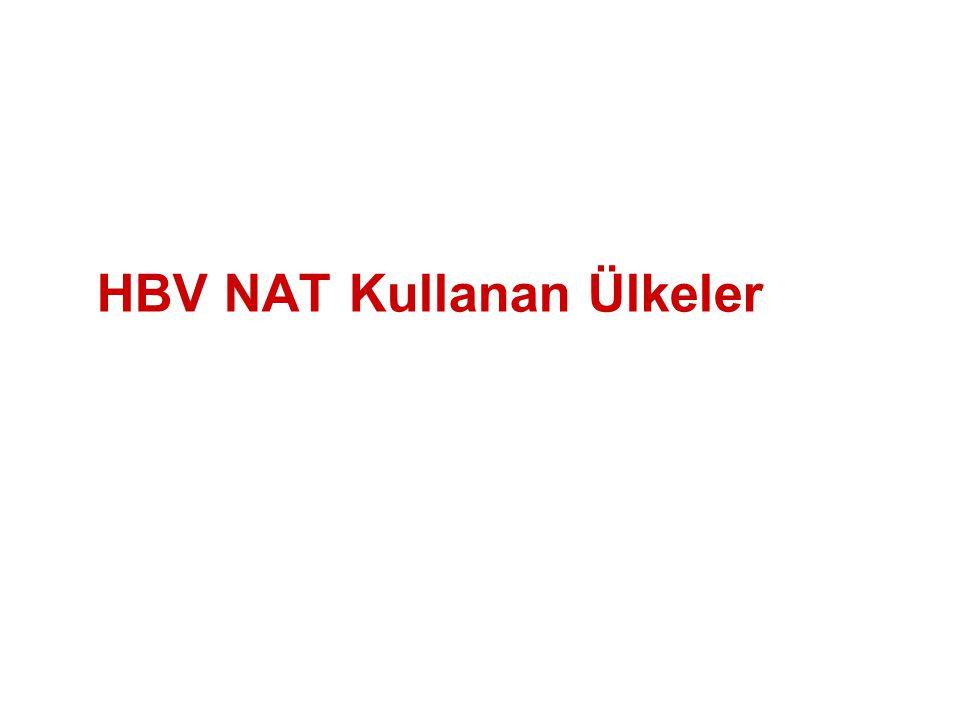 HBV NAT Kullanan Ülkeler