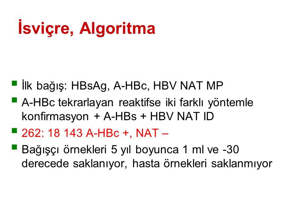 İsviçre, Algoritma  İlk bağış: HBsAg, A-HBc, HBV NAT MP  A-HBc tekrarlayan reaktifse iki farklı yöntemle konfirmasyon + A-HBs + HBV NAT ID  262: 18 143 A-HBc +, NAT –  Bağışçı örnekleri 5 yıl boyunca 1 ml ve -30 derecede saklanıyor, hasta örnekleri saklanmıyor