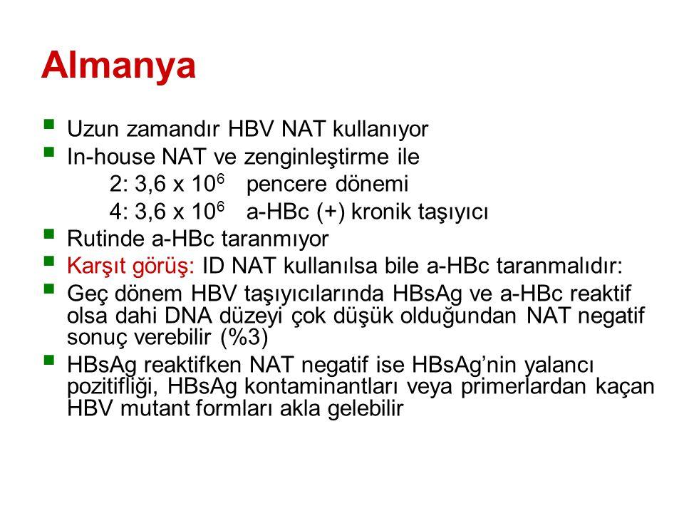 Almanya  Uzun zamandır HBV NAT kullanıyor  In-house NAT ve zenginleştirme ile 2: 3,6 x 10 6 pencere dönemi 4: 3,6 x 10 6 a-HBc (+) kronik taşıyıcı  Rutinde a-HBc taranmıyor  Karşıt görüş: ID NAT kullanılsa bile a-HBc taranmalıdır:  Geç dönem HBV taşıyıcılarında HBsAg ve a-HBc reaktif olsa dahi DNA düzeyi çok düşük olduğundan NAT negatif sonuç verebilir (%3)  HBsAg reaktifken NAT negatif ise HBsAg'nin yalancı pozitifliği, HBsAg kontaminantları veya primerlardan kaçan HBV mutant formları akla gelebilir