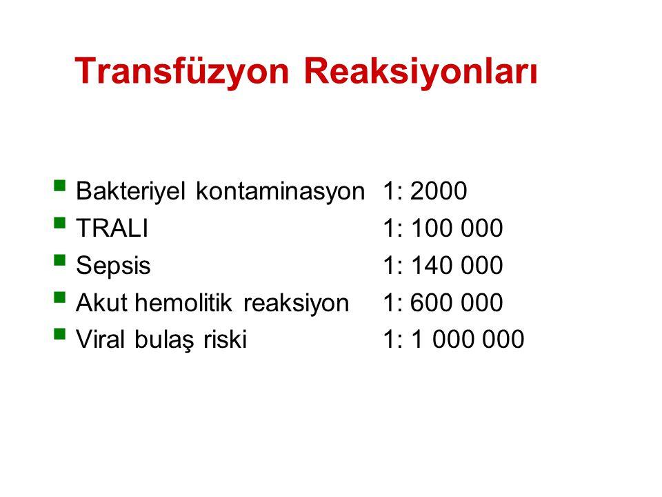 Transfüzyon Reaksiyonları  Bakteriyel kontaminasyon 1: 2000  TRALI 1: 100 000  Sepsis 1: 140 000  Akut hemolitik reaksiyon 1: 600 000  Viral bulaş riski 1: 1 000 000