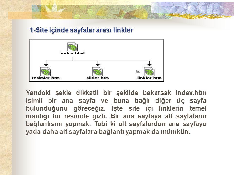 1-Site içinde sayfalar arası linkler Yandaki şekle dikkatli bir şekilde bakarsak index.htm isimli bir ana sayfa ve buna bağlı diğer üç sayfa bulunduğu