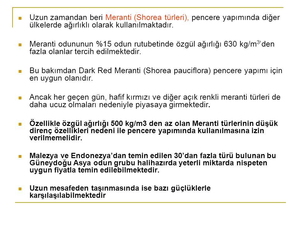  Uzun zamandan beri Meranti (Shorea türleri), pencere yapımında diğer ülkelerde ağırlıklı olarak kullanılmaktadır.  Meranti odununun %15 odun rutube