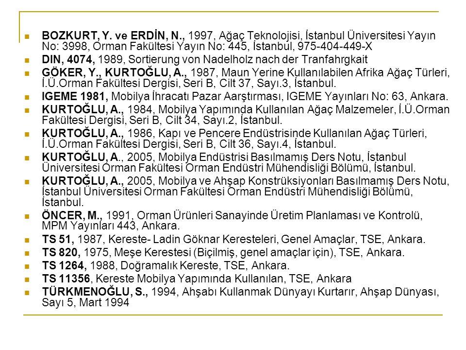  BOZKURT, Y. ve ERDİN, N., 1997, Ağaç Teknolojisi, İstanbul Üniversitesi Yayın No: 3998, Orman Fakültesi Yayın No: 445, İstanbul, 975-404-449-X  DIN