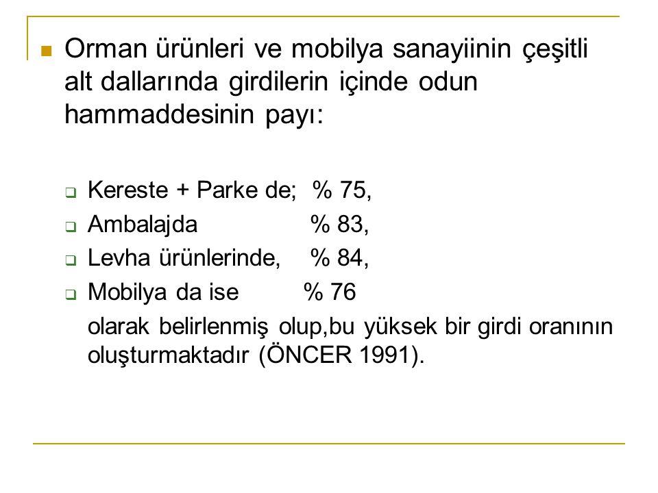  Orman ürünleri ve mobilya sanayiinin çeşitli alt dallarında girdilerin içinde odun hammaddesinin payı:  Kereste + Parke de; % 75,  Ambalajda % 83,